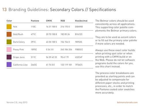 Belmar Brand Standards - pg13