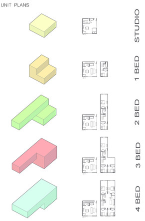 Unit Plans