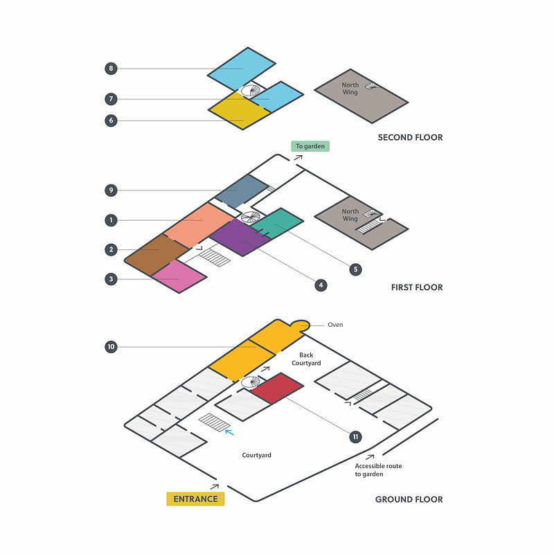 Culross Palace, National Trust for Scotland: Room guides, Floor Plan and Signage